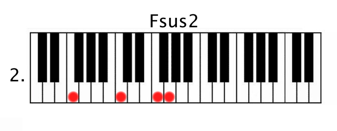 Using chords to see and simplify note relations. - Hack the Piano -