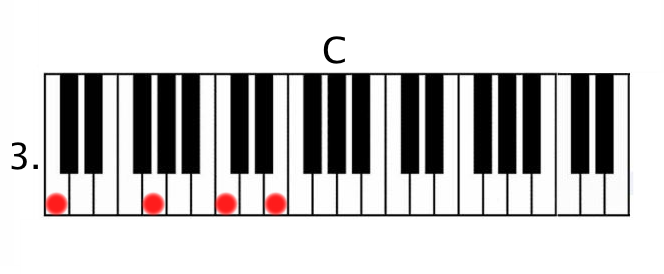 Using Chords To See And Simplify Note Relations Hack The Piano