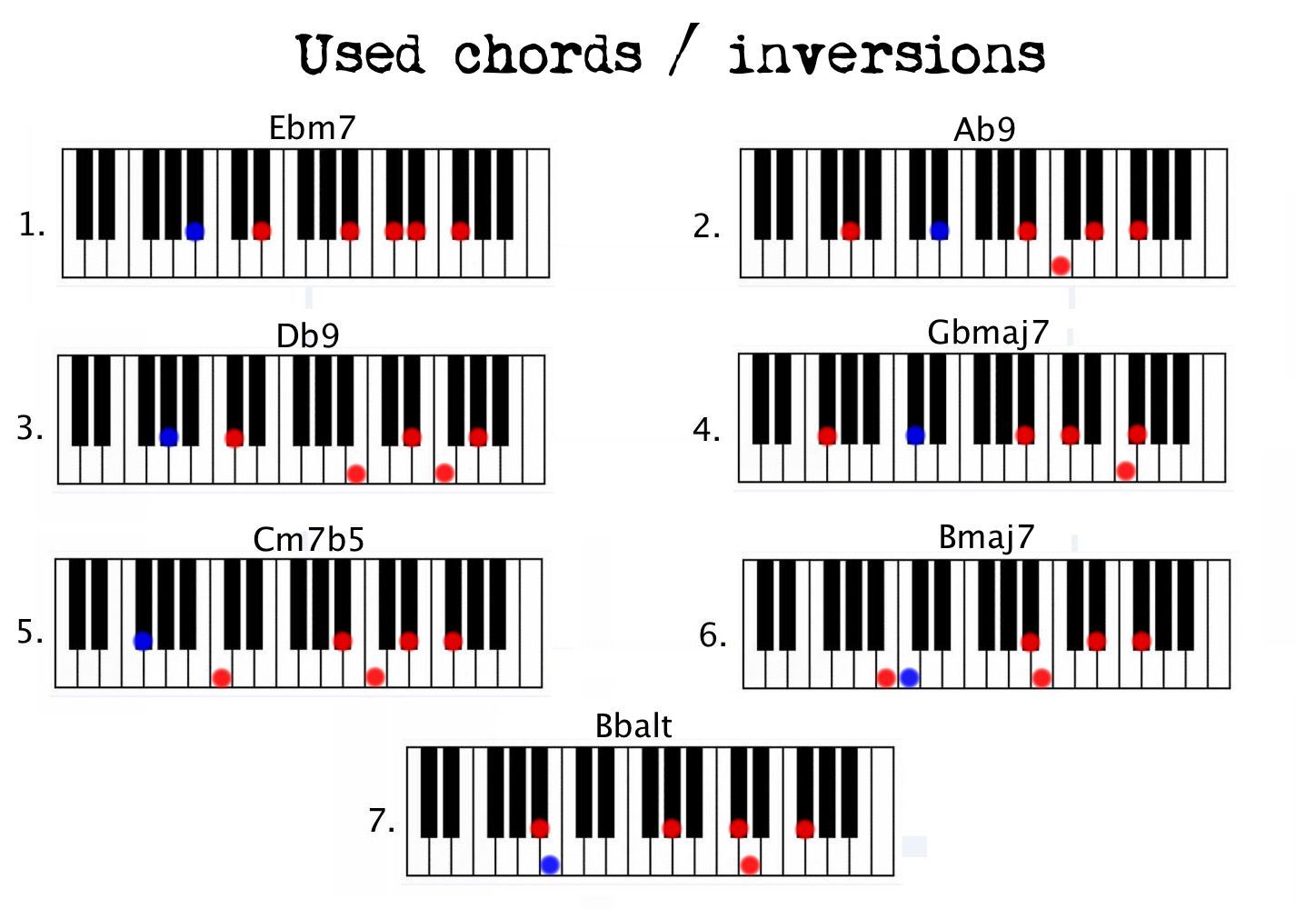 Love Letters Song Chords