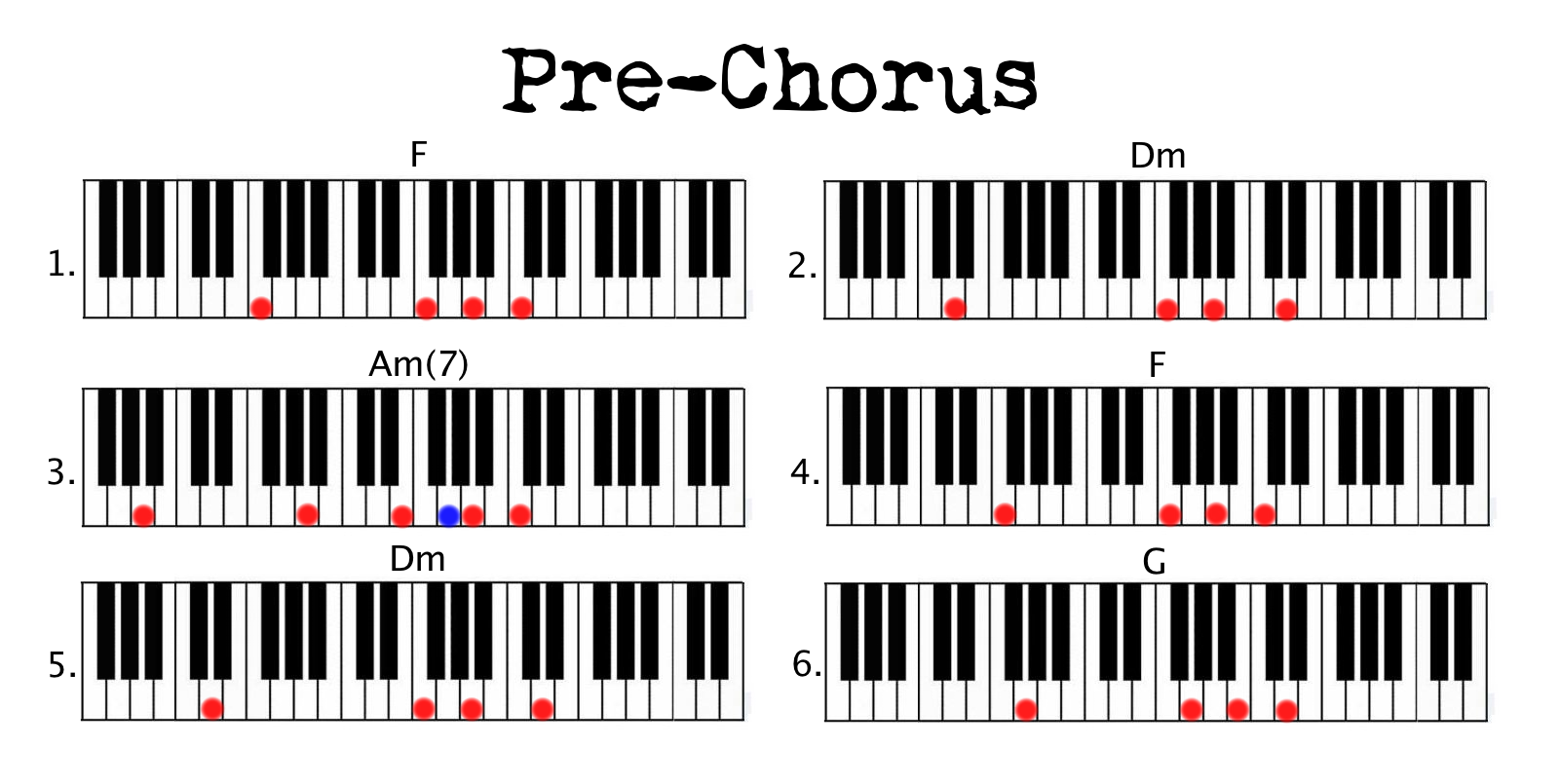 Stay great example of simple chord pattern use piano couture pre chorus stay hexwebz Image collections
