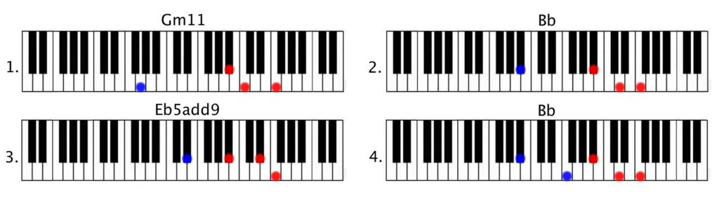 see you again piano sheet pdf