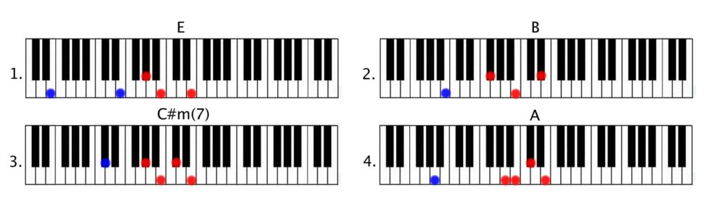Piano : piano chords love yourself Piano Chords : Piano Chords Love Yourselfu201a Piano Chords Love ...