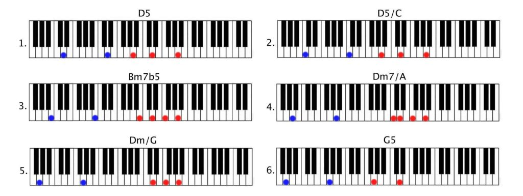 How To Play The Beatles Lady Madonna Piano Couture