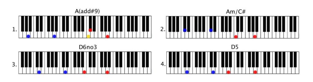 How to Play The Beatles - Lady Madonna | Piano Couture