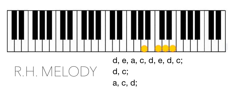 GoPiano Melody RH only
