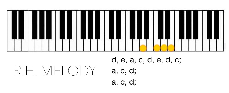 GoPiano Melody RH only 2